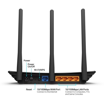 TP-Link TL-WR940N 300Mbps Wireless N Router